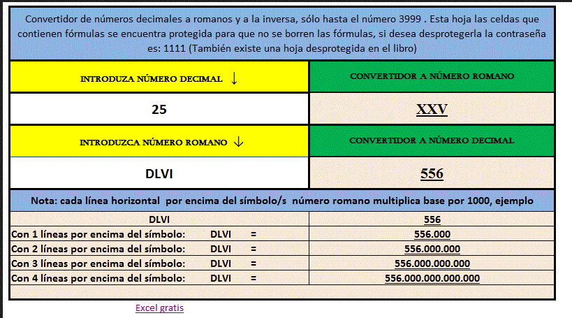 Hoja De Excel Para Convertir Números Decimales En Romanos Excel Gratis