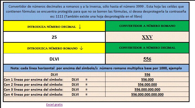 Numeros Romanos Del 1 Al 100 Completos Ver Los Numeros Romanos Del 1 ...